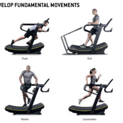Skillmill Movements Sheet
