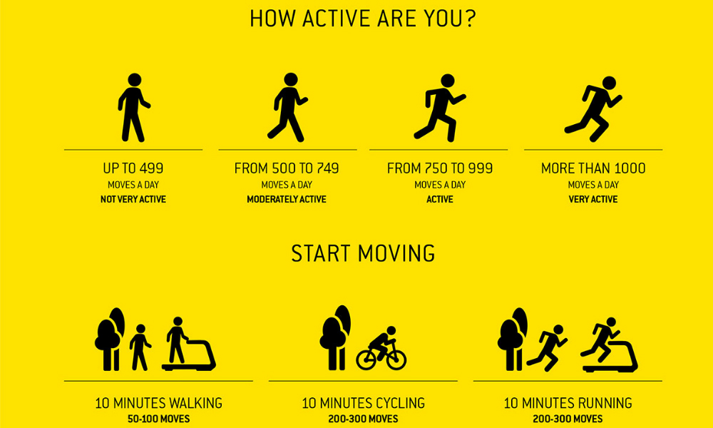 move for a better world with technogym